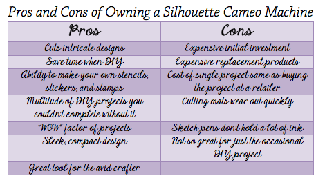 My Silhouette Cameo Review The Ultimate Diy Machine